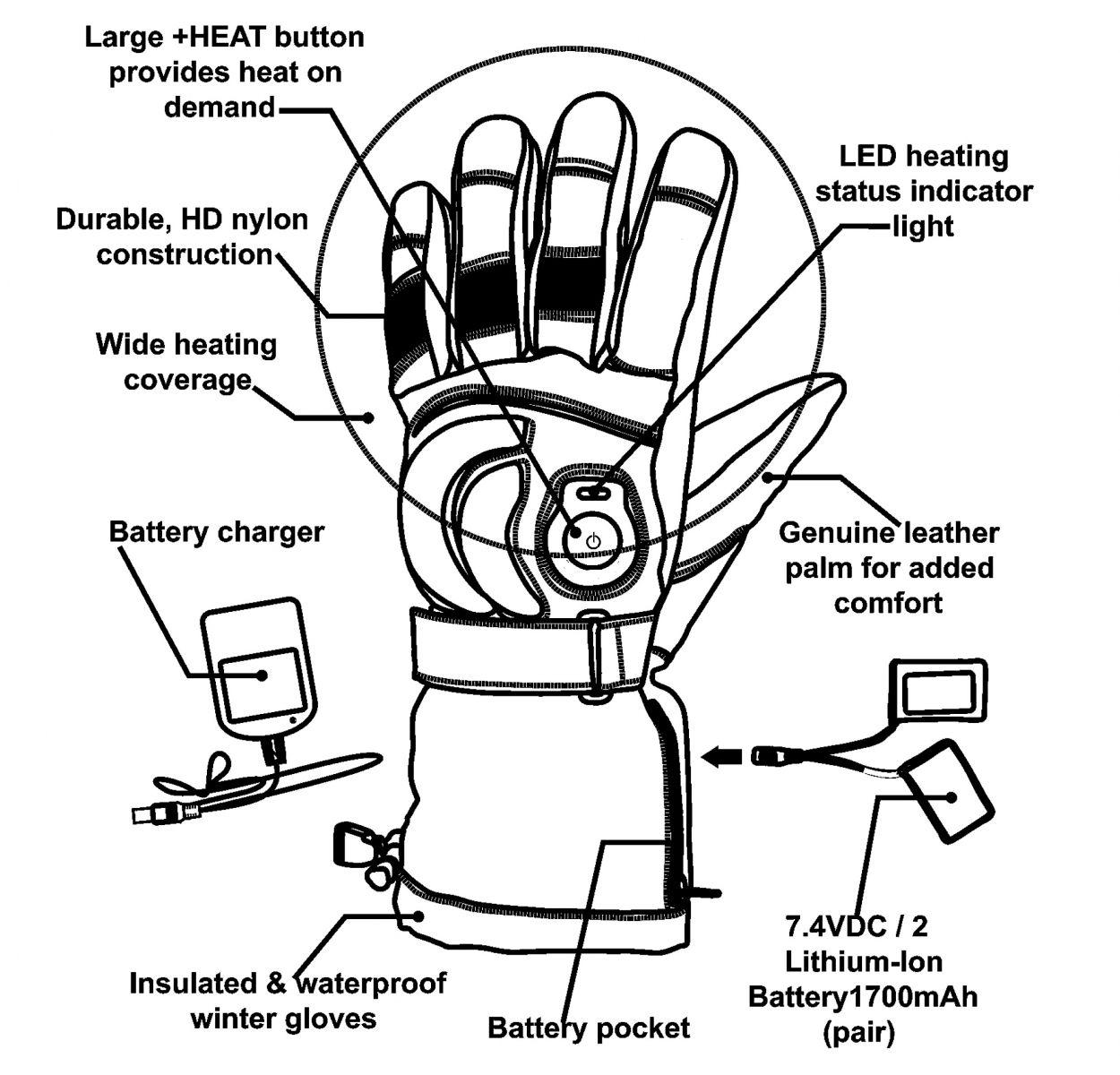 alpenheat heated gloves